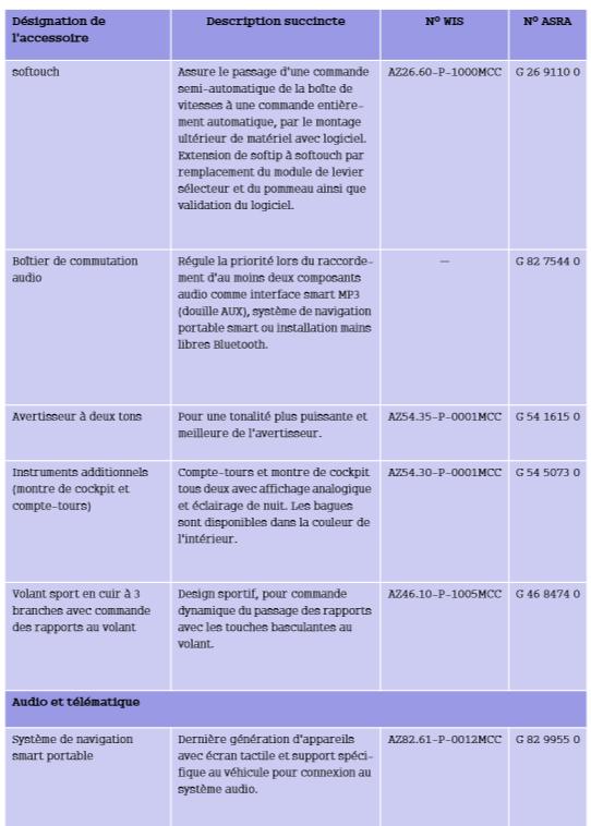 Accessoires-intelligents_20180207-2124.png