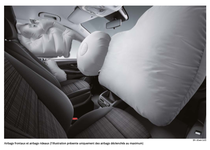 Airbags-frontaux-et-airbags-rideaux.png