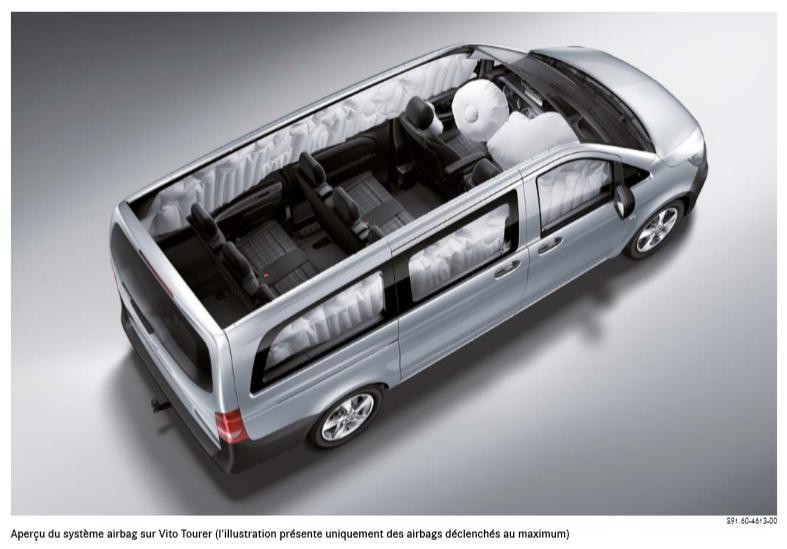 Apercu-du-systeme-airbag-sur-Vito-Tourer.jpeg