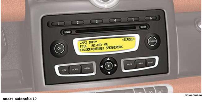 Autoradio-intelligent-10.png