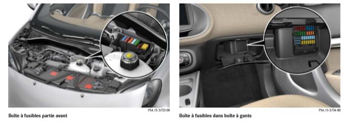 Boite-a-fusibles-partie-avant-Boite-a-fusibles-dans-boite-a-gants.png