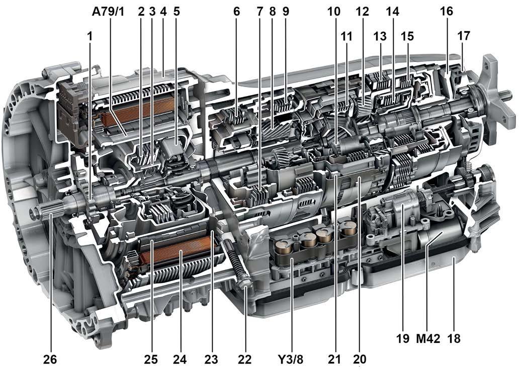 Boite-de-vitesses-automatique-7G-TRONIC.jpg