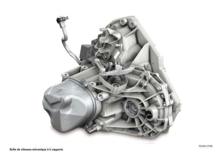 Boite-de-vitesses-mecanique-a-5-rapports.png