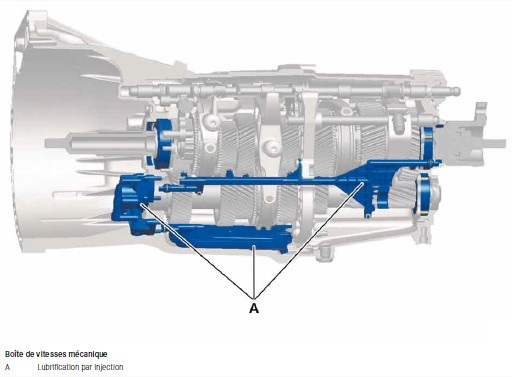 Boite-de-vitesses-mecanique.jpg