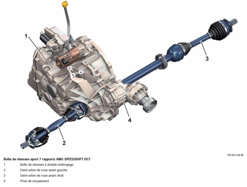 Boite-de-vitesses-sport-7-rapports-AMG-SPEEDSHIFT-DCT-2.png