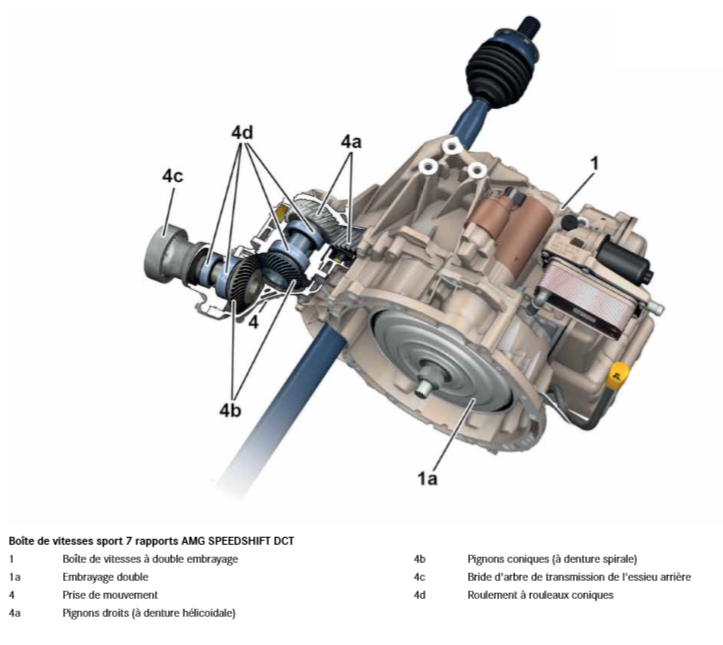 Boite-de-vitesses-sport-7-rapports-AMG-SPEEDSHIFT-DCT-3.png