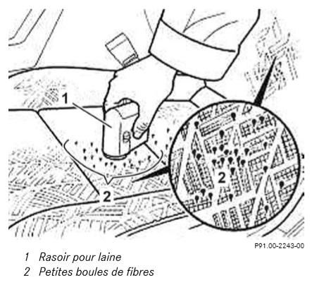 Boulochage.png