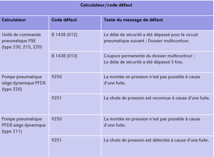 Calculateur-code-defaut.png