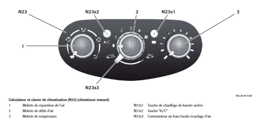 Calculateur-et-clavier-de-climatisation-N23-climatiseur-manuel.png