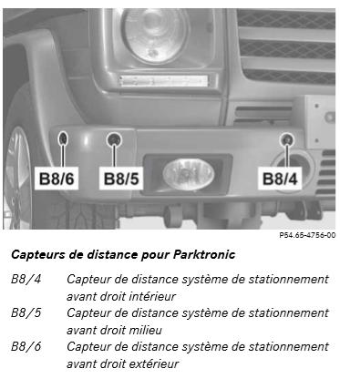 Capteurs-de-distance-pour-Parktronic.png