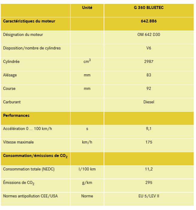 Caracteristiques-des-moteurs-essence-2.png