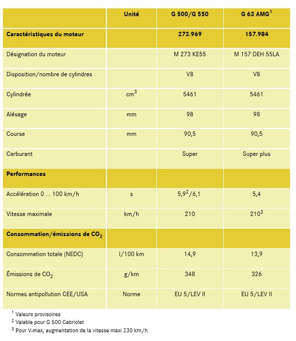 Caracteristiques-des-moteurs-essence.png