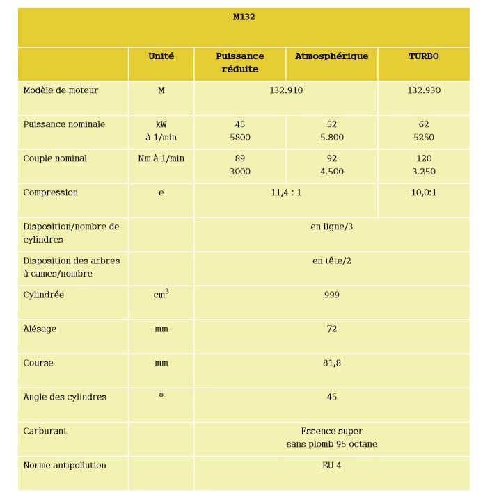 Caracteristiques-du-moteur_20180206-1952.png
