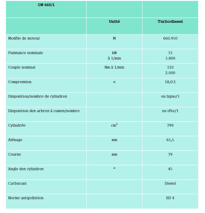 Caracteristiques-du-moteur_20180206-2004.png
