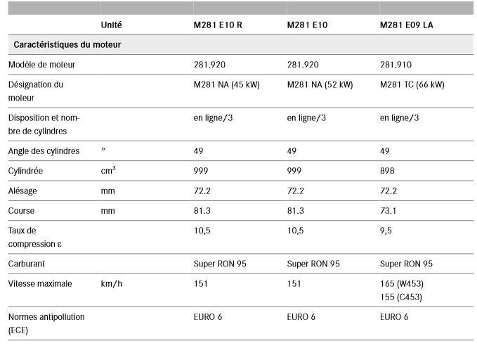 Caracteristiques-du-moteur_20180211-1252.png