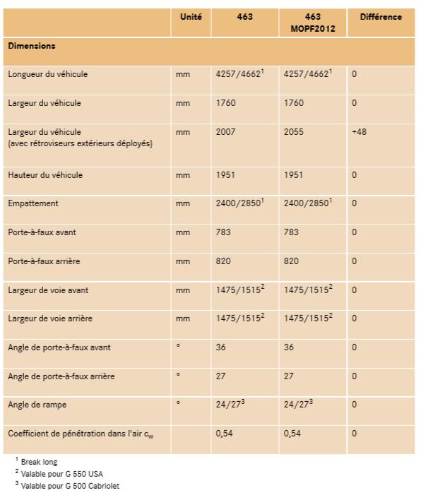 Caracteristiques-techniques_20180921-1929.png