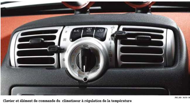 Clavier-et-element-de-commande-du-climatiseur-a-regulation-de-la-temperature.png