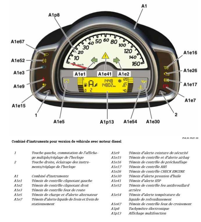 Combine-d-instruments-pour-version-de-vehicule-avec-moteur-diesel.jpeg