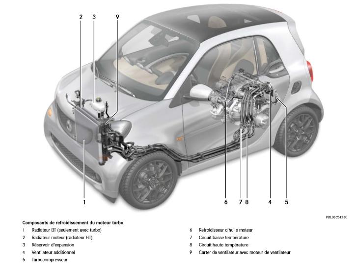Composants-de-refroidissement-du-moteur-turbo.png