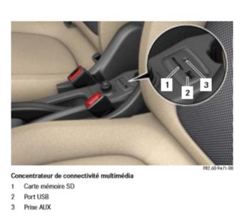 Concentrateur-de-connectivite-multimedia.png