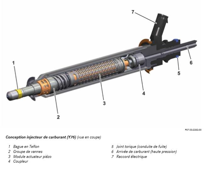 Conception-injecteur-de-carburant-Y76-vue-en-coup-e.png