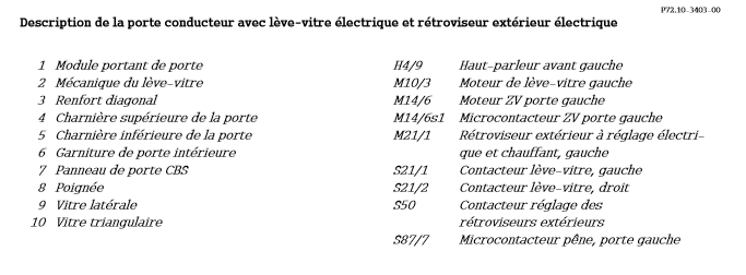Description-de-la-porte-conducteur-avec-leve-vitre-electrique-et-retroviseur-exterieur-electrique-2.png