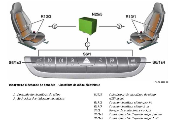 Diagramme-d-echange-de-donnees-Chauffage-de-siege-electrique.png