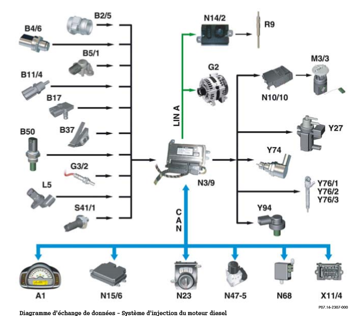 Diagramme-d-echange-de-donnees-Systeme-d-injection-de-moteur-diesel.png