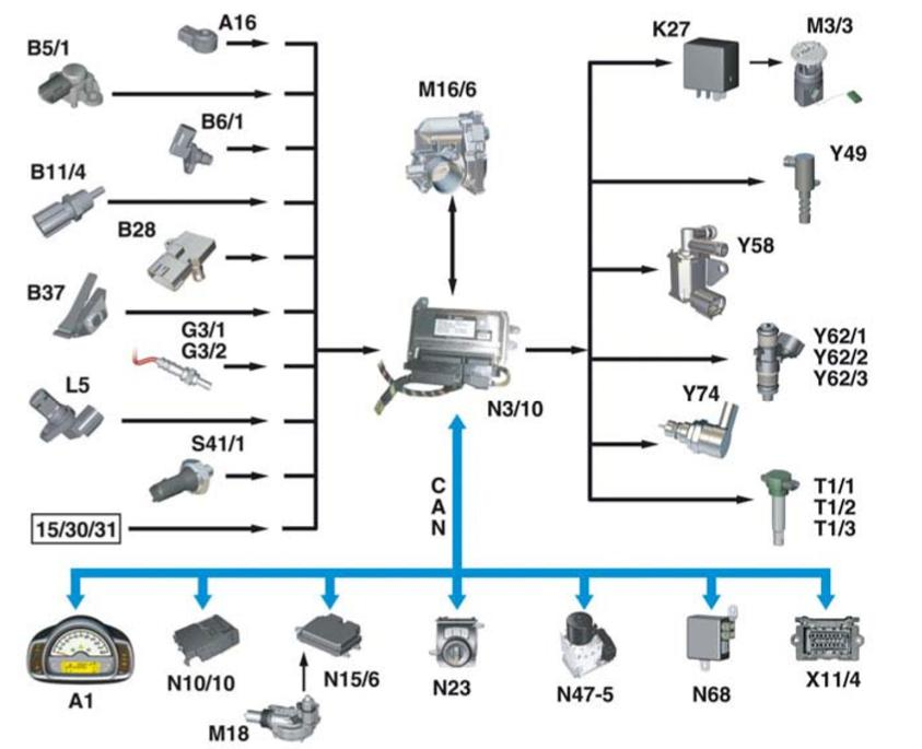 Diagramme-d-echange-de-donnees-Systeme-d-injection-du-moteur-essence.jpeg
