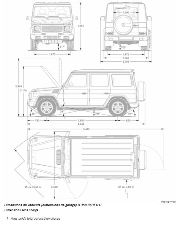 Dimensions-G-350-BLUETEC-2.png