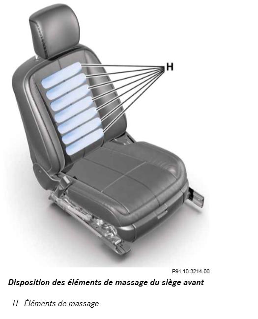 Disposition-des-elements-de-massage-du-siege-avant.png