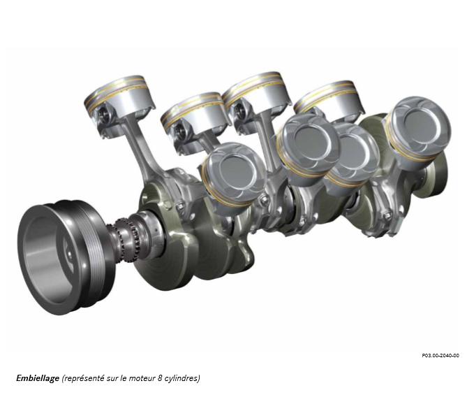 Embiellage-represente-sur-le-moteur-8-cylindres.png