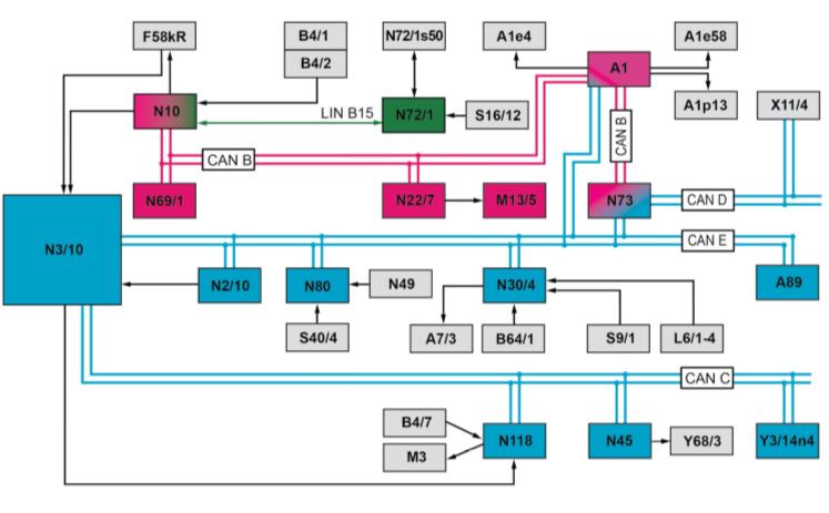 Gestion-moteur-3.png