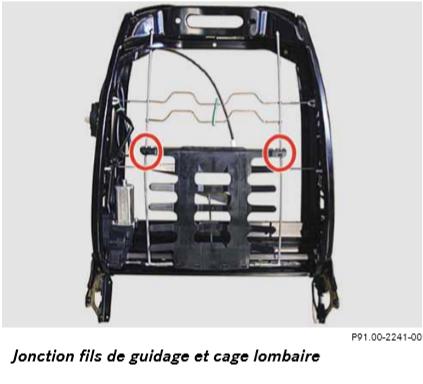 Jonction-fils-de-guidage-et-cage-lombaire.png