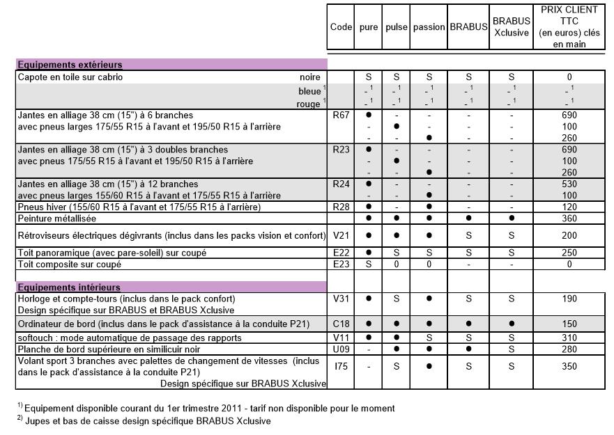 Les-equipements-optionnels-33.png