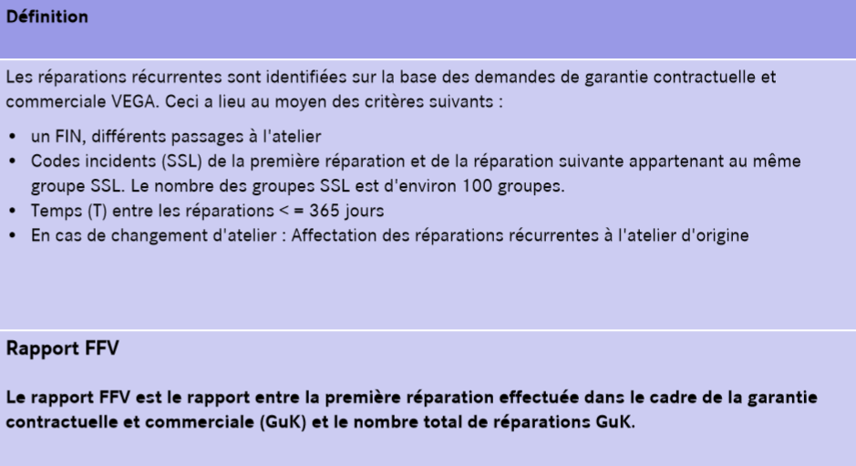 Les-reparations-recurrentes.png