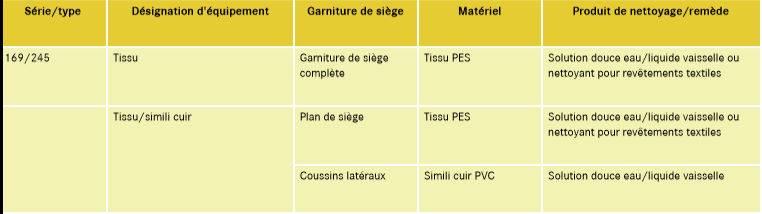 Matrice-d-equipement1.png