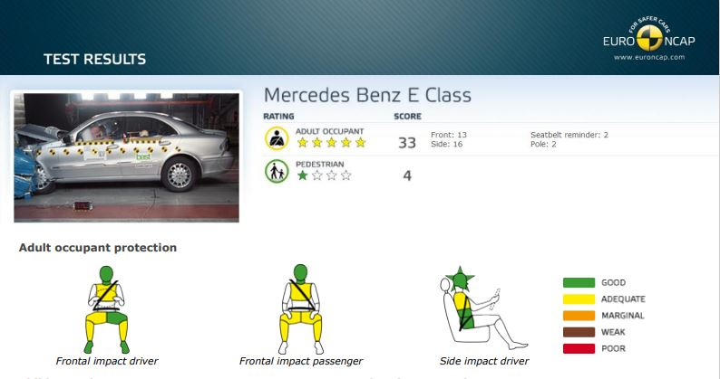 Mercedes-ClasseEW211-Fiche-occasion-4.jpg