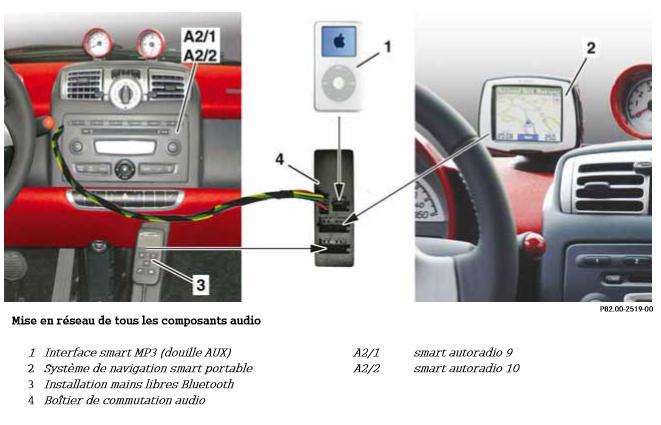 Mise-en-reseau-de-tous-les-composants-audio.png