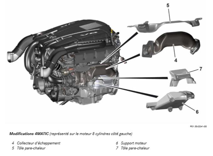 Modifications-4MATIC-represente-sur-le-moteur-8-cylindres-cote-gauche.png