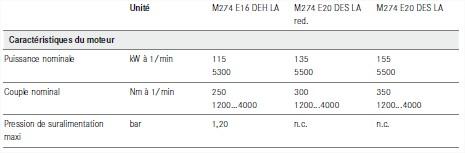 Moteur-M274-caracteristiques.jpg