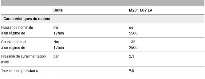 Moteur-M281-2.png