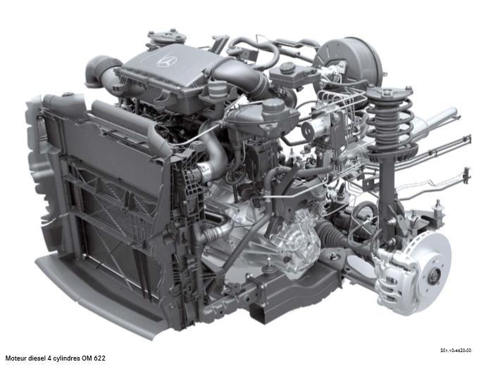 Moteur-diesel-4-cylindres-OM-622.jpeg