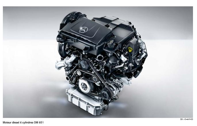 Moteur-diesel-4-cylindres-OM-651.png