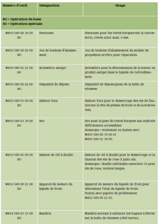 Outils-speciaux-completes-2.png