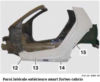 Paroi-exterieure-exterieure-smart-fortwo-cabrio.png