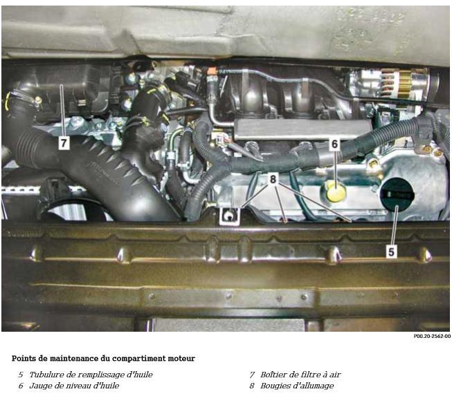 Points-de-maintenance-du-compartiment-moteur.jpeg