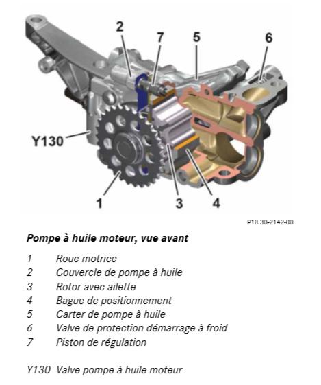 Pompe-a-huile-moteur-vue-avant.png