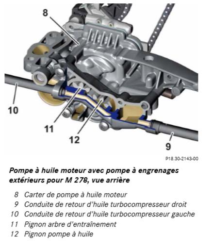 Pompe-a-huile-moteur.png