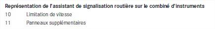 Representation-de-l-assistant-de-signalisation-routiere-sur-le-combine-d-instruments.jpg
